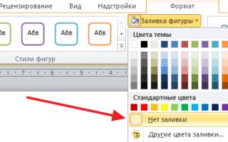 Как вставить текст в картинку в Ворде — Инструкция