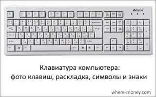 Назначение клавиш клавиатуры компьютера. Описание. Горячие клавиши