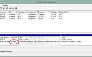 bootrec /scanos  или bootrec /rebuildbcd не находит Windows – что делать