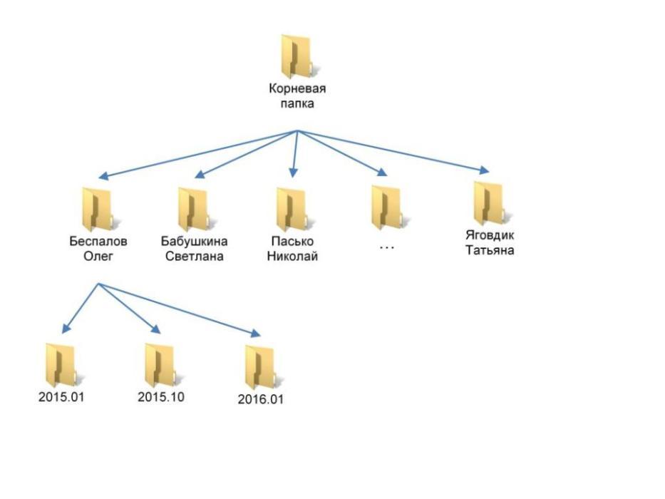 root_folder-960x720.jpg