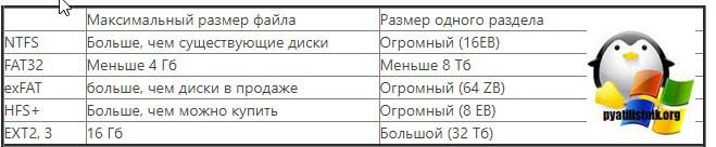 Kak-formatirovat-fleshku-04.jpg