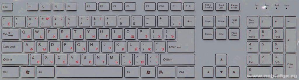 raskladka-klaviatury-1024x276.jpg