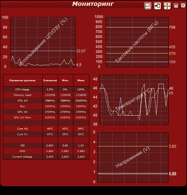 occt-monitoring-cpu.png