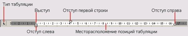 Kak-v-Vorde-otkry-t-linejku.jpg