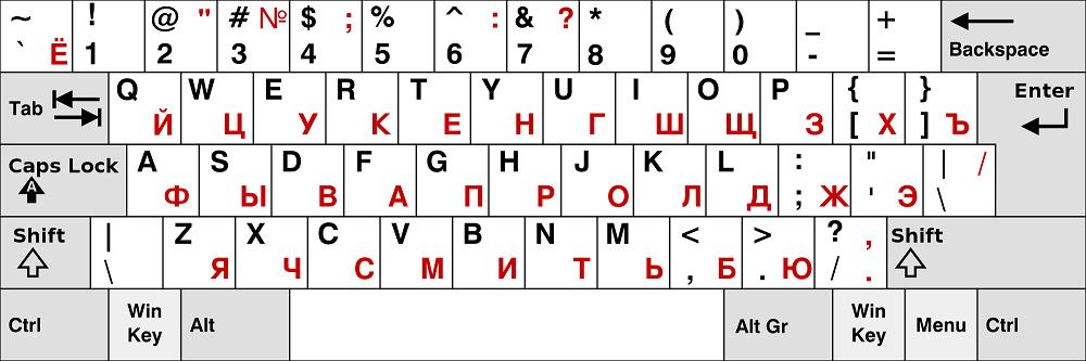klaviatura-kompyutera-foto-1.png