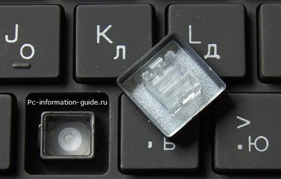 ustrojstvo-kompjuternoj-klaviatury-tipy-klaviatur.jpg
