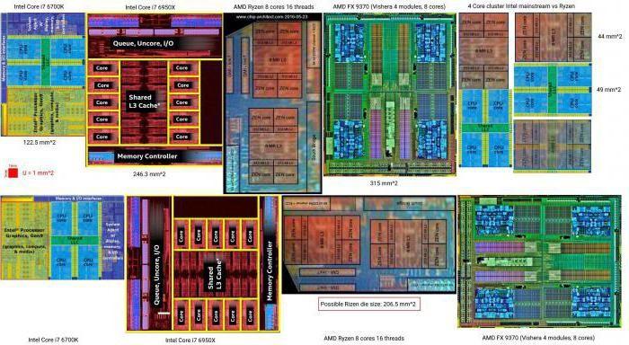 Na-chto-vliyaet-chastota-protsessora.jpg