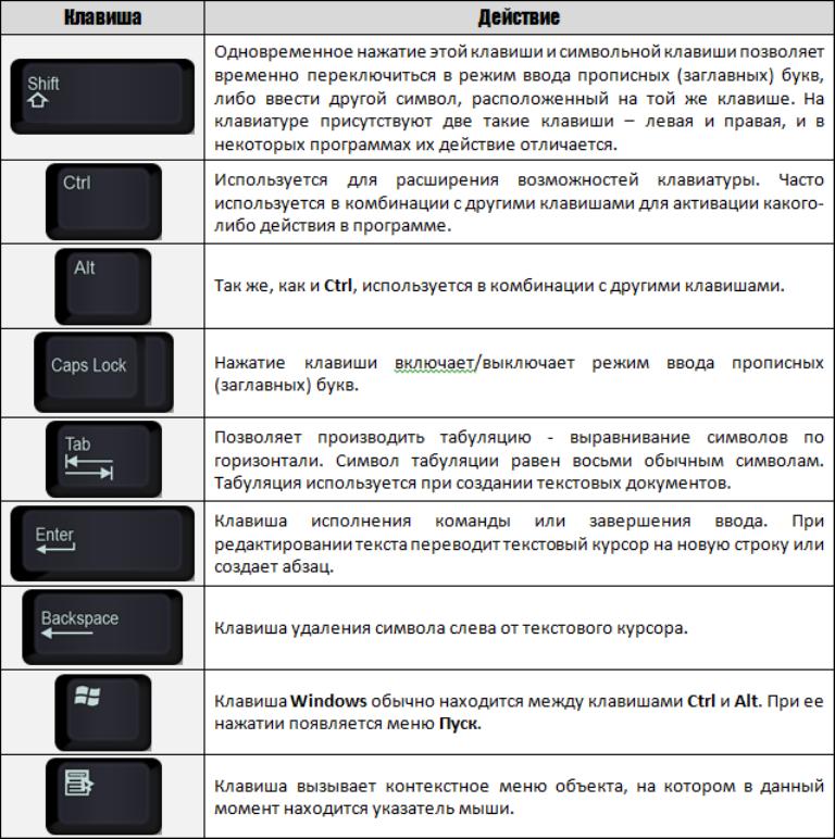 osnovnaya-kombinaciya.png