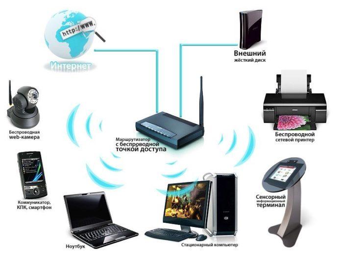 Kak-usilit-signal-Wifi-na-noutbuke-1-e1525955171578.jpg