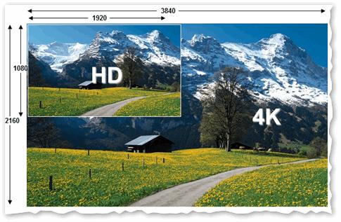 Full-HD-i-Ultra-HD-4k-primer-raznitsyi-v-razreshenii.png