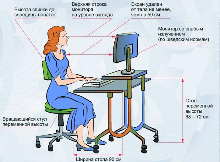 pologenie_tela_rabota_na_komputere.png