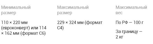 uznaem-otkuda-i-ot-kogo-zakaznoe-pismo-po-nomeru-izveshheniya-zk7.jpg
