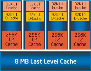 cache_memory_processor_3.jpg