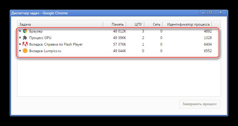 Flash-Player-v-Google-Chrome-Dispetcher-zadach-zapushhennyie-protsessyi.png
