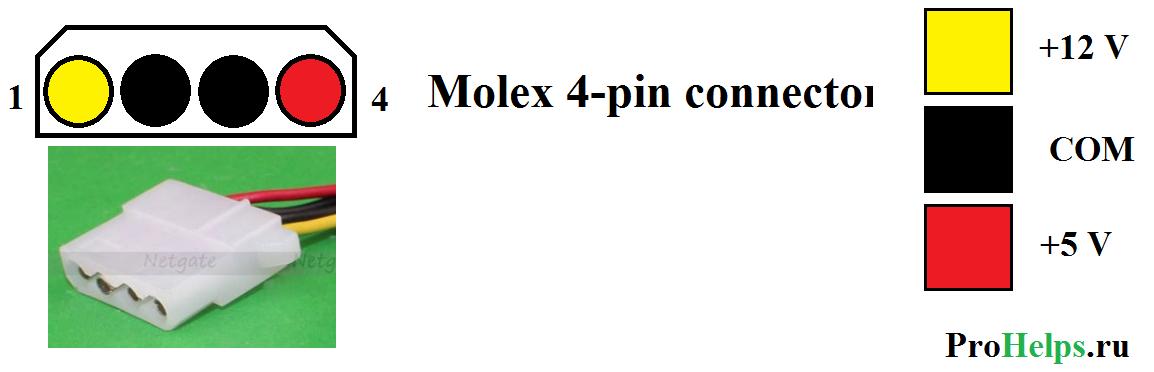 molex.png
