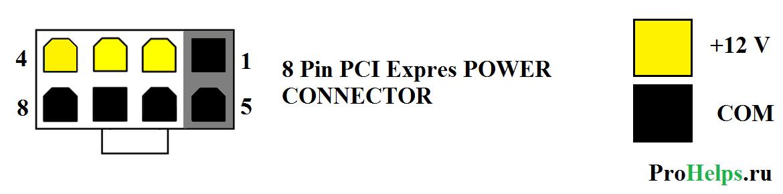 pci-ex62.png