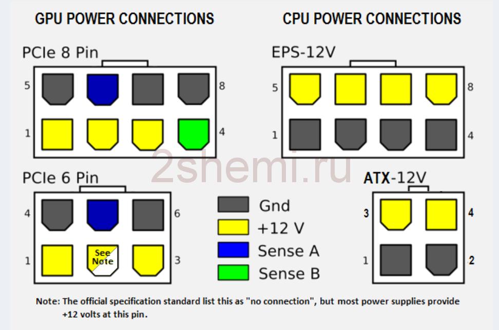 connectors-PK-BP-1.png