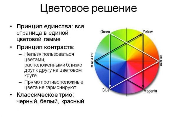 TSvetovoe-reshenie-slajdov.jpg