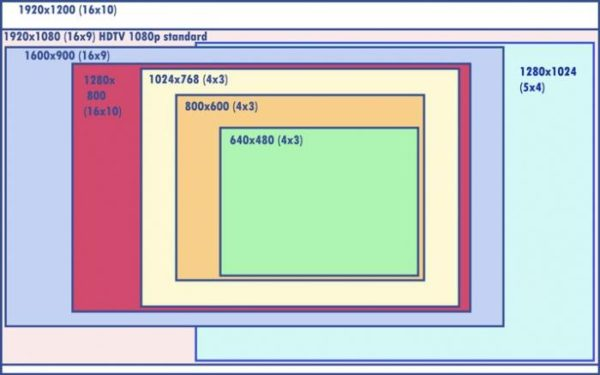 Kak-sdelat-razreshenie-1920x1080-1-e1522857984332.jpg
