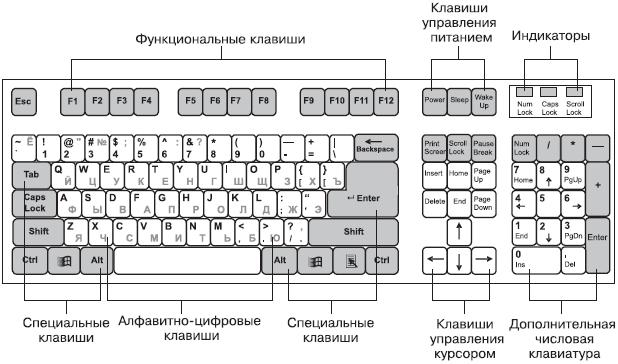 кompjuternaja-klaviatura_1.png